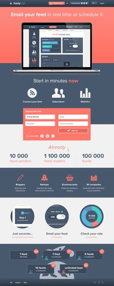 FeedyMail (Redesign) by Tommy Roussel, via Behance Gorgeous #UI