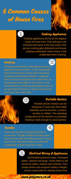 Take a look at this infographic aboutthe 5 most common causes of house fires, it may help prevent any future fires! Formulated Polymer Products Ltd Garden Street, Ramsbottom, Bury, Lancashire, BL0 9BQ