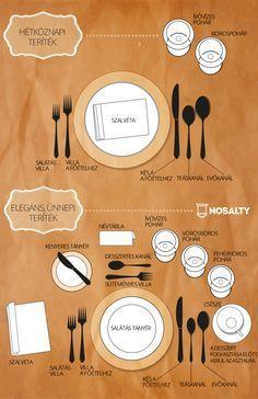 Így terítsd meg az asztalt az ünnepre! | NOSALTY – receptek képekkel