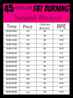 45 Minute Fat Burning Treadmill Workout! **doing this tomorrow**
