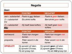Negatie : geen - niet / Négation : geen - niet Learn Dutch, Dutch Language, Study Motivation, Grammar, Teacher, Education, Learning, School, Kids