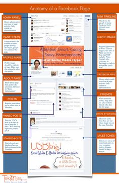Anatomy of a Facebook Page - there are lots of features you may not be aware of!