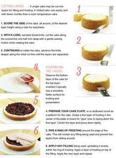 Frosting a Cake (part 1)