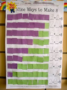 """decomposing"" 1. Start kids with 2 colors of cubes ( 5 each)  and indiv white boards and markers. Have them make a stick of 5 purple, 0 green. show how to write the equation. Decompose the number 5 with cubes and show ALL equations with sums of 5 with kids. 2. practice next day. 3. Day 3-give them cubes and this sheet (5) and paper squares as well."