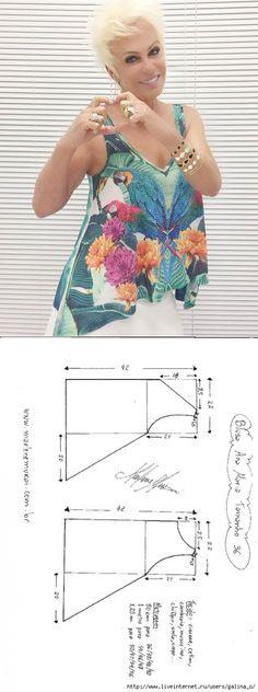 Top. Los esquemas de la modelación 36-56.