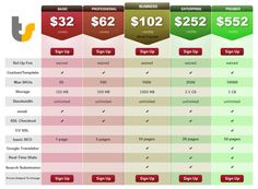 monthly-web-design-ecommerce-package-plans