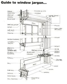 Window Parts & Diagrams | Home | Mobile home windows ...