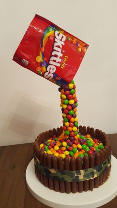 Mr Hyde has an upcoming birthday and after my EasterCake went down so well, he hinted that he may like a skittles cake. So after making the basic sponge and smothering it in butter icing and added …