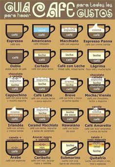 Guía para hacer café y para todos los gustos... #Imperdible @portalrrhh