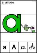 Cet affichage a pour but d'aider des élèves en difficulté à associer, puis à mémoriser les relations graphie-phonie