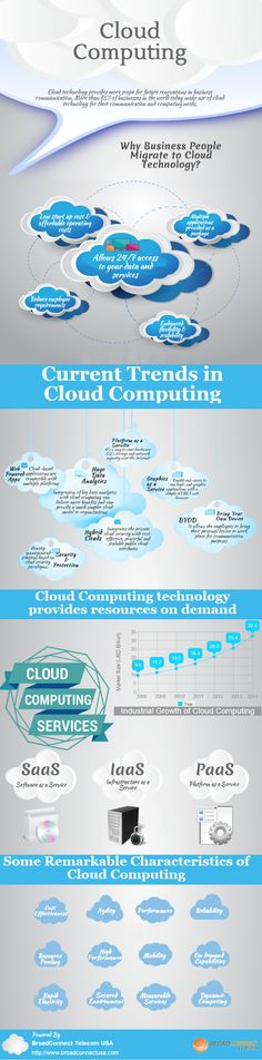 The possibilities of cloud computing