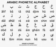 Kuvahaun tulos haulle arabic quotes with english translation
