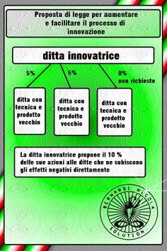 Politica: Proposta di legge per incentivare l'innovazione