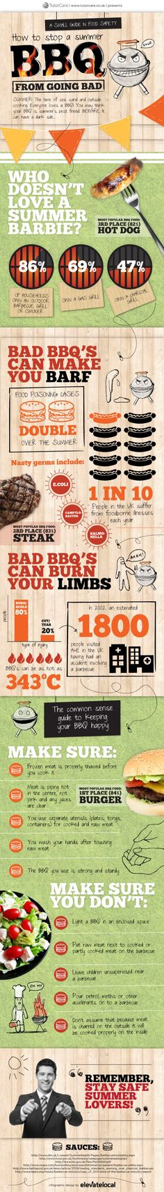 bbq food safety how to stop a summer bbq from going bad infographic
