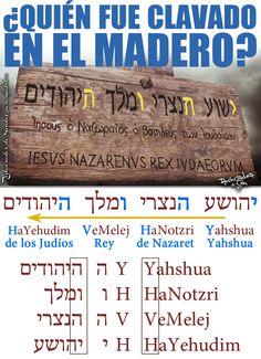 El famoso título en latín que todos conocemos era INRI, pero dice el Evangelio que primeramente estaba escrito en hebreo y luego e...