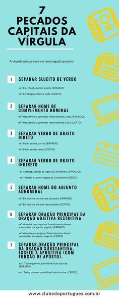 Reasons to Learn Brazilian Portuguese Portuguese Grammar, Portuguese Lessons, Portuguese Language, Mental Map, Learn Brazilian Portuguese, Study Organization, Bullet Journal School, Knowledge And Wisdom, Study Hard