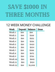 Saving Money Chart, Money Saving Tips, Money Tips, Saving Ideas, Money Hacks, Money Budget, Managing Money, Budget Plan, Money Savers