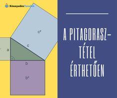 Pitagorasz (eredeti átírással Püthagorasz) ókori filozófus és matematikus volt (róla itt olvashatsz többet: Püthagorasz – Wikipédia).  A róla elnevezett tétel, a Pitagorasz-tétel az egyik legfontosabb tétele a matematikának. Ez a következő:  ...  Olvasd el a blogcikkben! Bar Chart, Bar Graphs