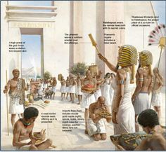 Breakdown of what the court may have looked like (note the Pharaoh depicted is FEMALE)