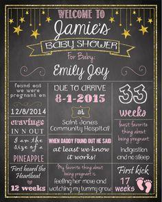 Twinkle Twinkle Little Star Baby Shower Chalkboard Poster/Sign DIGITAL FILE
