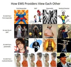 How EMS Providers View Each Other?
