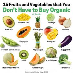 Do you even normally buy organic produce? – Some fruits and vegetables … – Calories Tutorial Clean Eating Snacks, Healthy Snacks, Healthy Eating, Healthy Recipes, Diet Recipes, Arbonne, Herbalife, Honeydew Melon, Nutrition