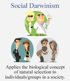 Social Darwinism meaning