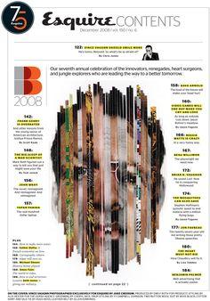 Esquire TOC (Table of contents). Ejemplo de tabla de contenido o sumario de la revista Esquire.