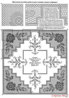 Crochet Dollies, Crochet Borders, Crochet Stitches Patterns, Crochet Motif, Crochet Designs, Cross Stitch Patterns, Filet Crochet Charts, Fillet Crochet, Crochet Magazine