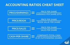 Learn about the accounting ratios and formulas that you should be familiar with as a day trader. Accounting Notes, Learn Accounting, Accounting Education, Accounting Basics, Accounting Student, Bookkeeping And Accounting, Bookkeeping Business, Accounting And Finance, Finance