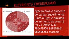 ligaçao nova e aumento de carga requerimento junto a light  e emissao de art junto ao crea-rj tel 21 996543730 968504651 985479954 969596461