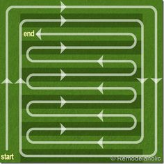 Don't have a single family home yet but I love the idea of an organized method for mowing! Mowing Tips Diagram