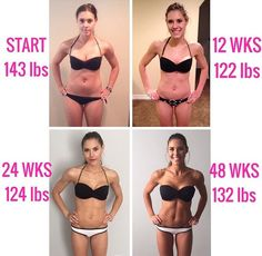 Screw the scale!!! Remember muscle weighs more than fat