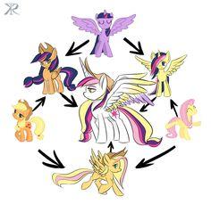 Fusions - Twilight Applejack Fluttershy by Raikoh-illust.deviantart.com on @deviantART