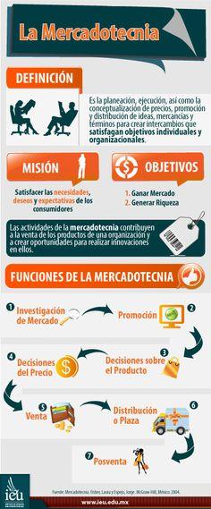 Infografías IEU - Mercadotecnia