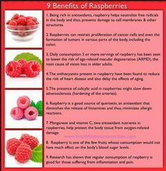 Raspberry benefits