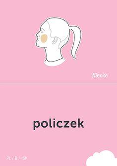 Policzek #CardFly #flience #human #polish #education #flashcard #language