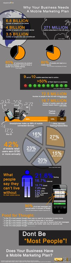 The world is going MOBILE. Here are some facts that support that assumption!