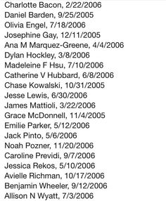 The innocent victims of Newtown, CT