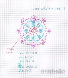 Snowflake crochet chart by Anabelia the page is in Spanish, but there is a diagram!