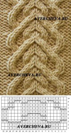 Crochet and Knitting Patterns – Sally Lace Knitting Stitches, Cable Knitting Patterns, Knitting Charts, Easy Knitting, Knitting Designs, Knit Patterns, Stitch Patterns, Knitting Ideas, Avercheva Ru