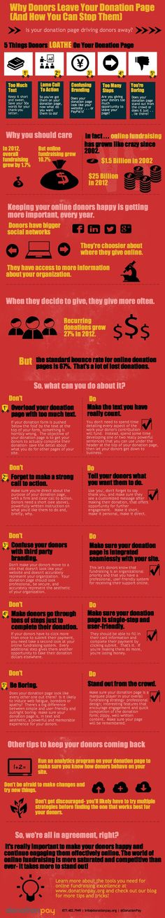 Five reasons why donors leave your donation page, and how you can stop them. By donationpage.org. Produced using Piktochart.com. #donors #fundraising #UX