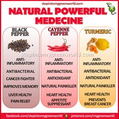 ☛ NATURAL, POTENT, POWERFUL AND HEALING MEDICINE TRIO!  Do YOU use Cayenne pepper, Turmeric, Black pepper?  Add them on your salads, smoothies and favorite dishes.  FOR ALL YOU NEED TO KNOW ABOUT TURMERIC:  http://www.stepintomygreenworld.com/greenliving/greenfoods/turmeric-the-superstar-spice  ✒ Share | Like | Re-pin | Comment