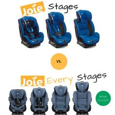 Every Stages Extended Rear Facing, Rear Facing Car Seat, The Next Step, Save Life, My Passion, Car Seats, About Me Blog, Children, Joy