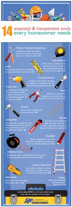 Here are the essential and inexpensive tools for homeowners that you NEED to own. This infographic navigates you how to budget and buy for basic tools.