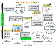 Data science and machine learning concepts summarized in one picture.