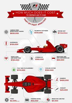 formula 1 car kw