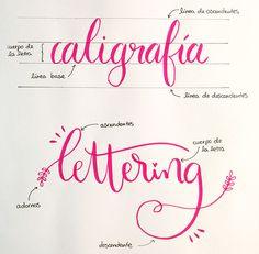 Hand Lettering Alphabet, Doodle Lettering, Creative Lettering, Calligraphy Letters, Brush Lettering, Bullet Journal Lettering, Lettering Tutorial, Handwriting Fonts, Study Notes