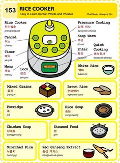Easy to Learn Korean Language 151 ~ 160 Rice cooker Korean Words Learning, Korean Language Learning, How To Speak Korean, Learn Korean, Korean Phrases, Korean Text, Learn Hangul, Korean Alphabet, Korean Lessons