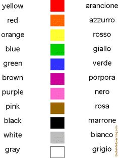 Learning Italian Words | EnchantedLearning.com The Colors in Italian: Matching Quiz